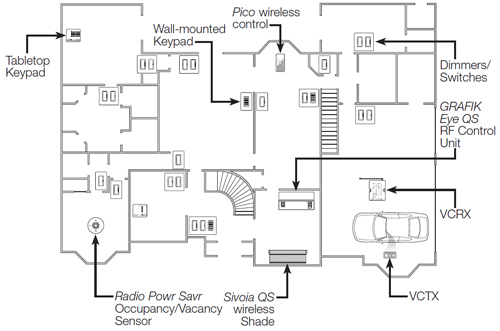RadioRA2 Diagram rrd w6brl wh keypads radio ra2 room controls lutron lutron radiora 2 wiring diagram at bayanpartner.co