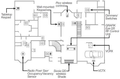 Wiring Diagram Lutron Ra 6d - Free Download Wiring Diagram