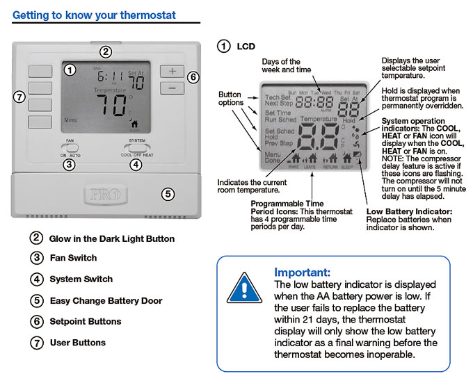 Pro 1 Thermostat Manual - Enthusiast Wiring Diagrams •