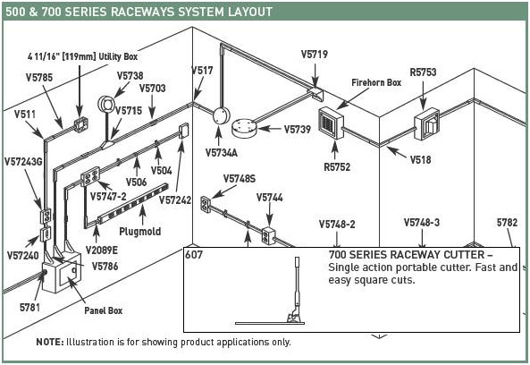 Best 500 Wiremold Raceway Ideas - Electrical Circuit Diagram Ideas ...