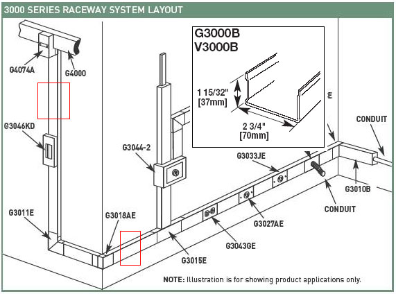 G3000B :: 3000 Series :: Two Piece Small Raceways :: Steel Surface ...