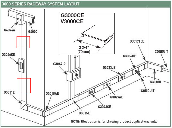 Cute Wiremold Raceway System Pictures Inspiration - Electrical ...