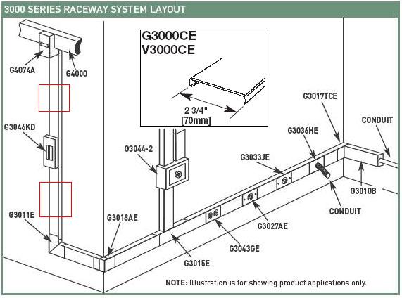 G3000CE :: 3000 Series :: Two Piece Small Raceways :: Steel ...