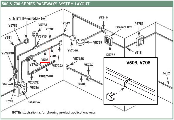 Awesome Wiremold V5783 Pictures Inspiration - Schematic Diagram ...