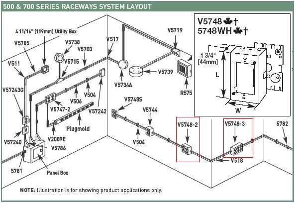 Wiremold, Steel Raceway 500 & 700 Series, Device Box - 5
