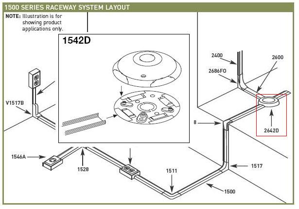 1542D :: 1500 Series :: Steel Pancake Overflow Raceway ...
