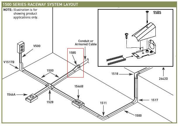 1585 :: 1500 Series :: Steel Pancake Overflow Raceway :: Overfloor ...