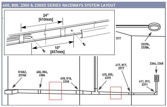 400BAC :: 400 Series :: Power Rated Raceways :: Non-Metallic ...