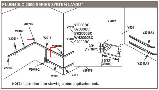 V2000BC :: 2000 Plugmold Series :: Steel Multi-Outlet Systems ...