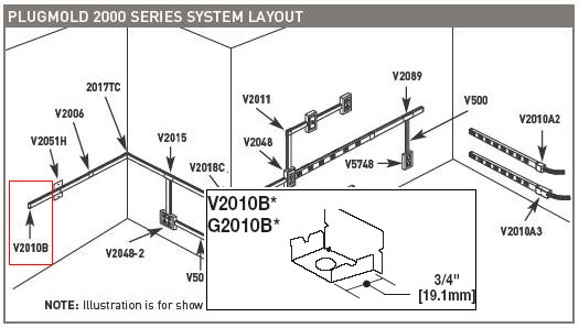 V2010B :: 2000 Plugmold Series :: Steel Multi-Outlet Systems ...